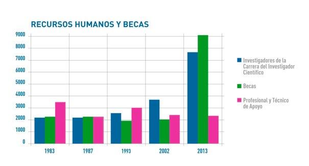 Recursos-humanos-y-becas